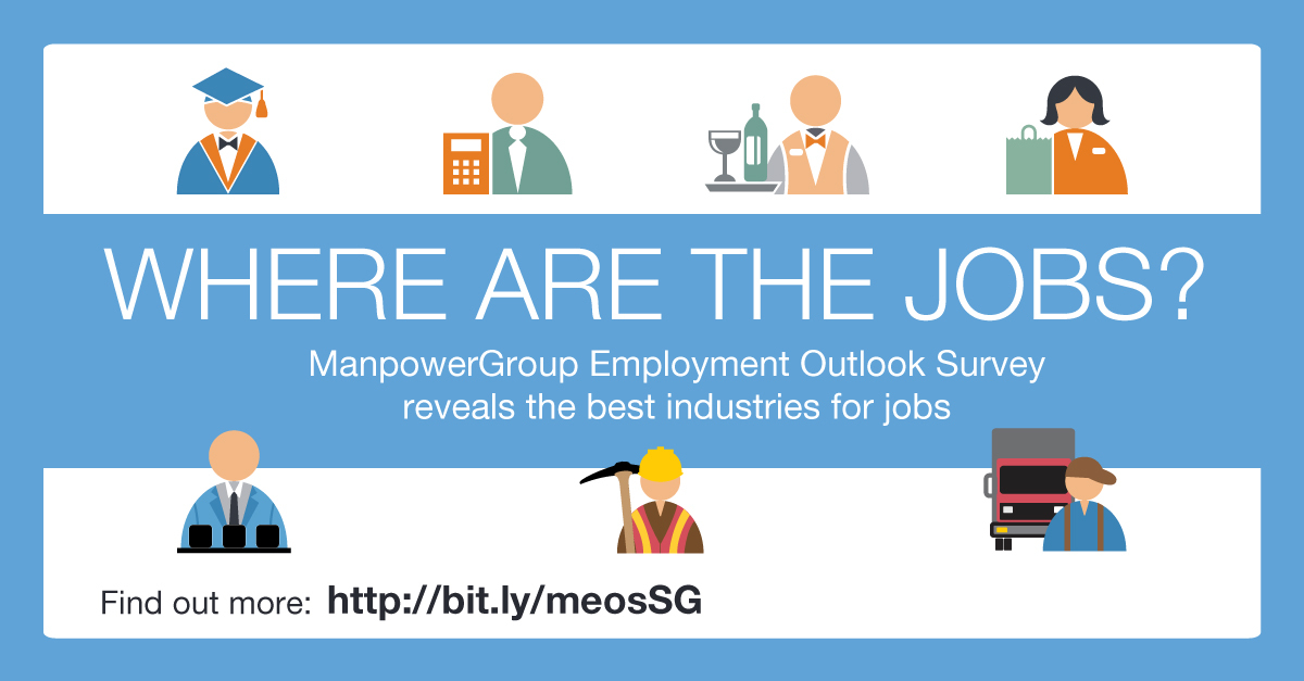 Meos Where Are The Jobs Linked In Q2