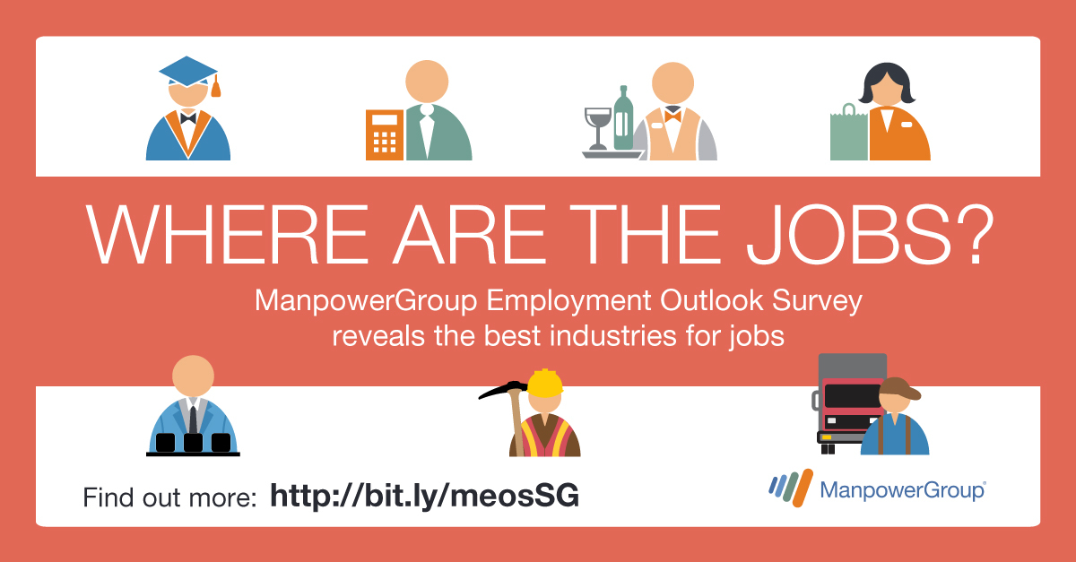 Meos Where Are The Jobs Linked In