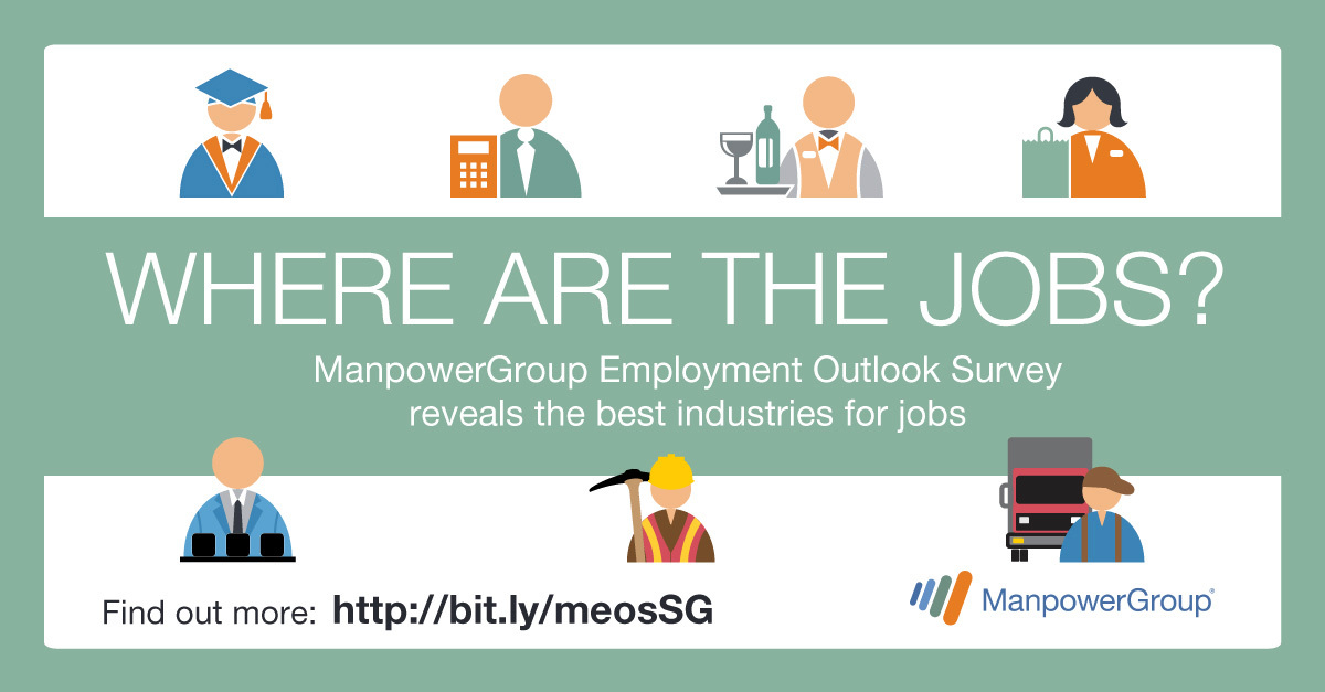 Meos Where Are The Jobs Linked In Q419